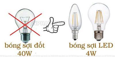 cong-thuc-tinh-dien-nang