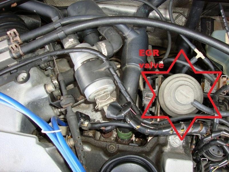 Vị trí van EGR trong động cơ ô tô