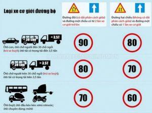 Quy định về tốc độ của xe cơ giới