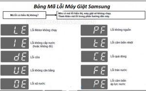 bảng mã lỗi máy giặt Samsung